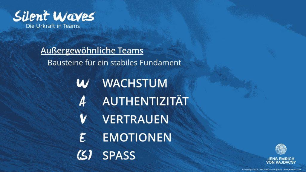 Die 1. Dimension des Wave(s) Model | Modelle der Teamentwicklung | Bausteine für ein stabiles Fundament eines außergewöhnlichen Teams