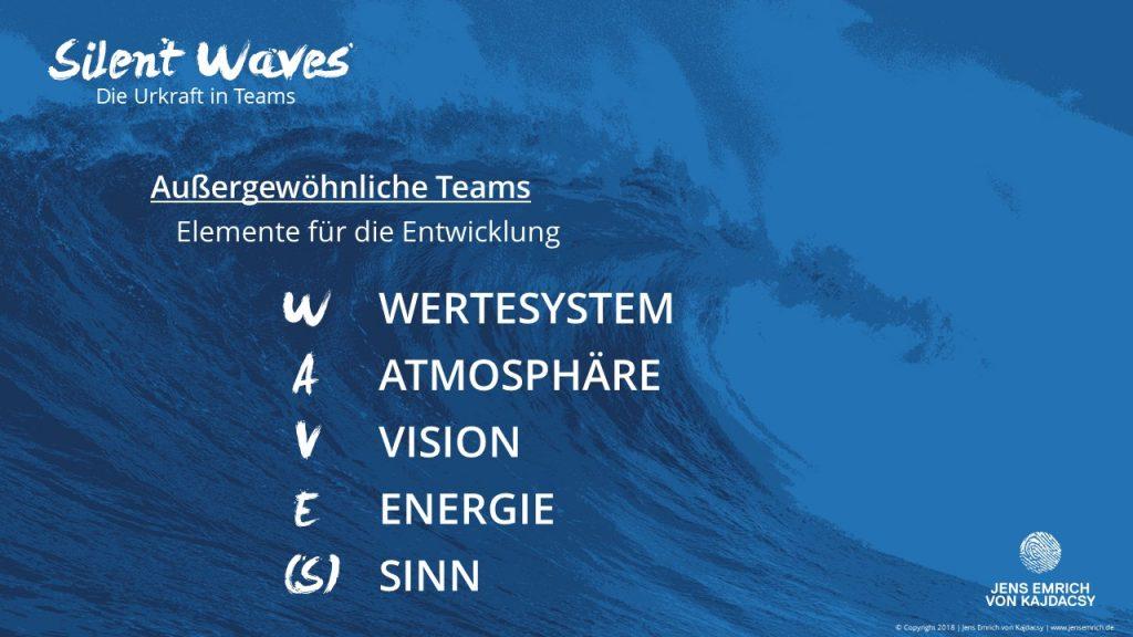 Die 2. Dimension des Wave(s) Model | Modelle der Teamentwicklung | Elemente für ein die Entwicklung eines außergewöhnlichen Teams