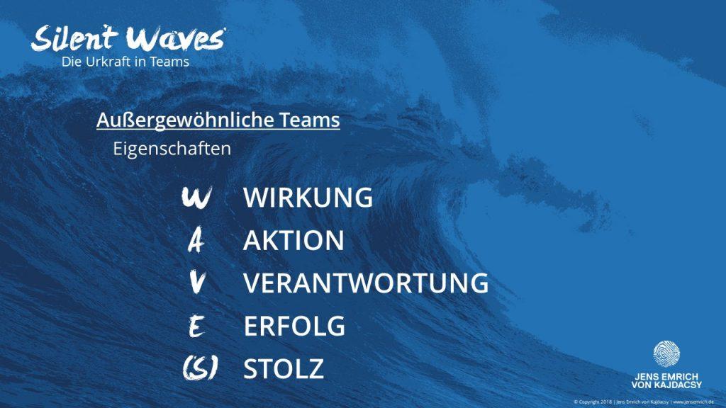 Die 3. Dimension des Wave(s) Model | Modelle der Teamentwicklung | Eigenschaften eines außergewöhnlichen Teams